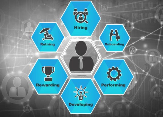 HR Technologies for Handling the Employee Lifecycle